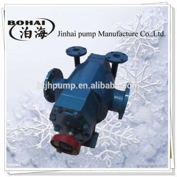 WZYB-Serie Asphalt-Zahnradpumpe mit guter Qualität