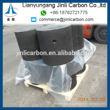 carbon electrode paste and similar pastes for furnace linings