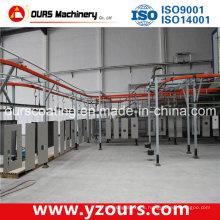 Línea / sistema de pulverización de pintura industrial con el mejor equipo de pintura
