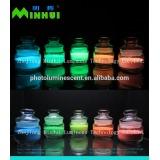 UV Glow Pigment,Self-Glow pigment, Non-Toxic Pigment