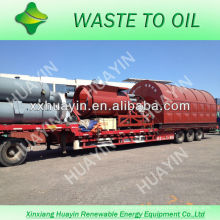 latest technology waste recycling to oil machines supplier