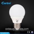 5w привело энергосберегающие лампы накаливания