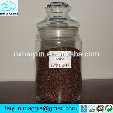 Factory professional supply competitive price garnet sand /best garnet sand price