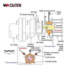 vis ciment usine flamme preuve rtd universel brûleur arrière four à gaz thermocouple avec câble de plomb