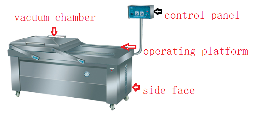 Operating Easily Vacuum Packing Machine