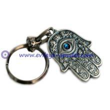 Hamsa Keychain Evil Eye Charm Hand Fatima