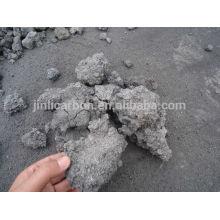 CPC Recarburizer / Carbon Additives / Kalzinierter Petrolkoks