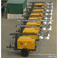 Mobile Generator Set Lighting Tower (7-18kw)
