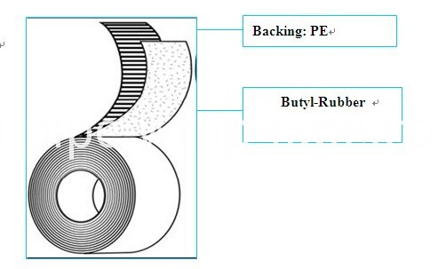 Anti-corrosion Butyl Rubber Tape