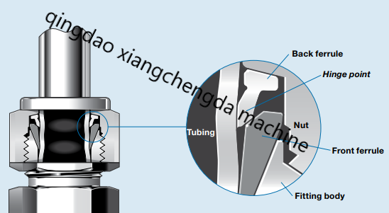 Male Ferrule Connectors
