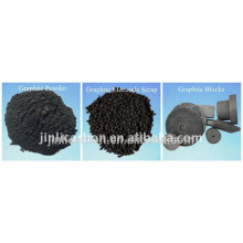 Graphite Powder for steelmaking and brake pads manufacture