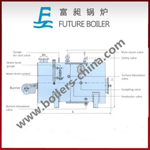 Best Selling Wns1.5-1.0-Y. Q. Oil (Gas) Fired Steam Boiler