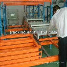 Mechanische Lagerausrüstung, Industrieautomatisierungsspeicher-racking Lager drücken Rack zurück
