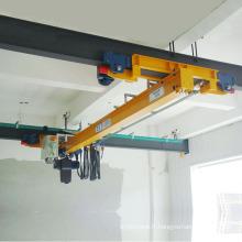 Grue d'équipement de fonderie de levage d'usine en acier de fonte