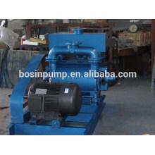 Bomba de vácuo de anel de água de alta capacidade 2BEA..--fabricante de china