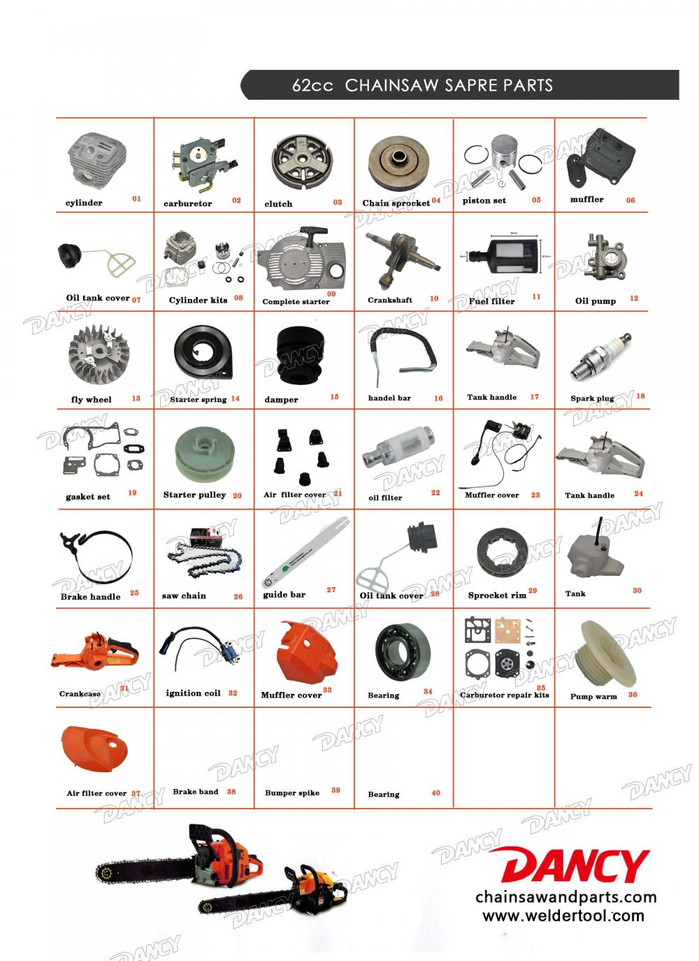 62cc chainsaw catalogue