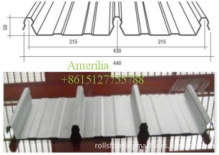 Colour Lok Roof Panel