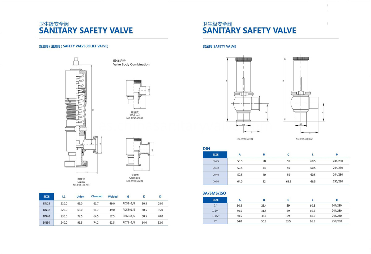 sanitary safety valves2