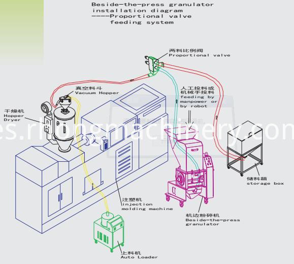 RG-16E working process drawing