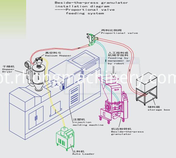 RG-18 working process drawing