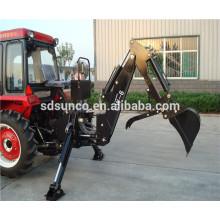rétrocaveuse pour équipement de tracteur LW