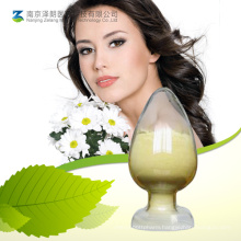 Alpha Lipoic Acid 99% Manufacturer From China