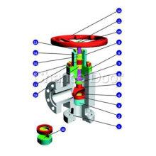 Válvula de estrangulación manual del orificio