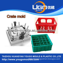China mould plastic beer crate mould /box mould injection manufacturer in Taizhou Zhejiang China