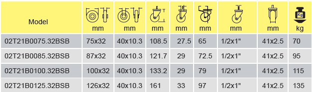 Parameters Of 02T21B0075.32BSB