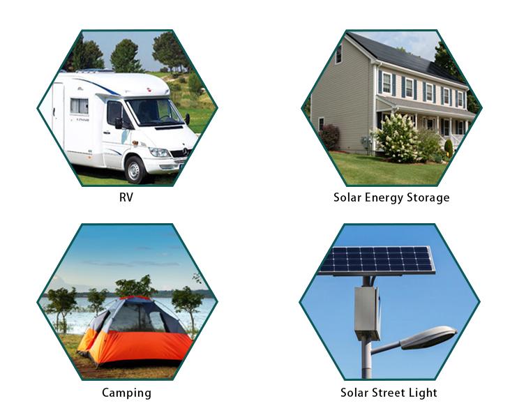Solar Battery Application