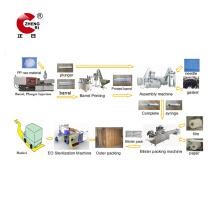 Línea de producción de jeringas desechables