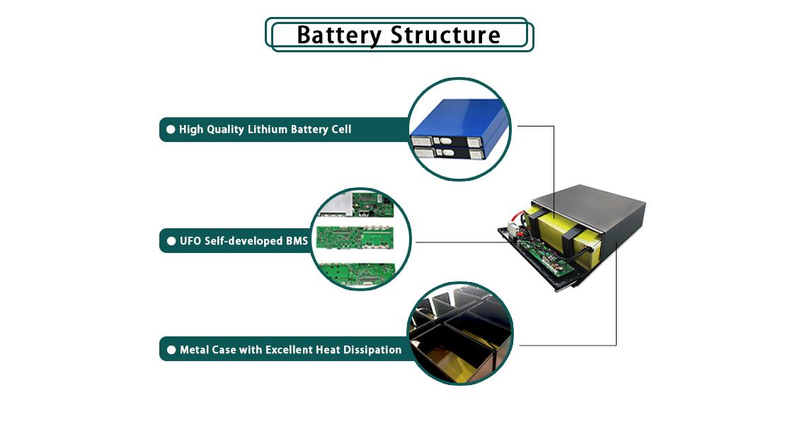 Ufo Lithium Battery