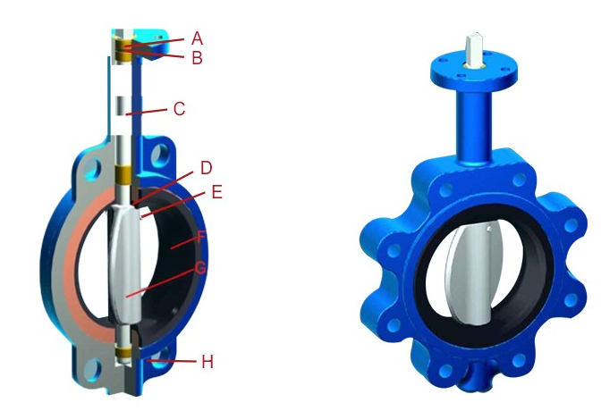 2 carbon steel butterfly valve