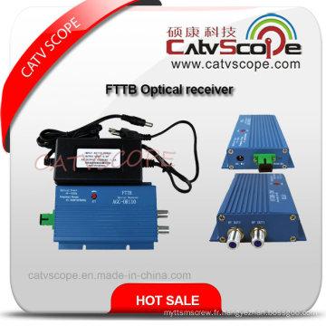 FTTB AGC-Or110 Accueil Mini Récepteur Optique / Nœud Optique