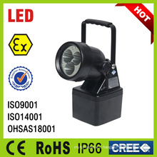 IP66 Waterproof HID High Power Searchlight (ZW6620)
