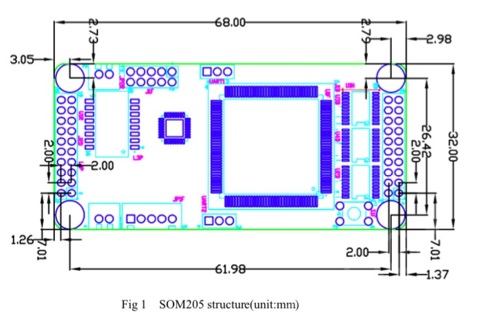 Functional Receiver Of Led Screen
