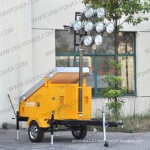 Solar Mobile Lighting Tower