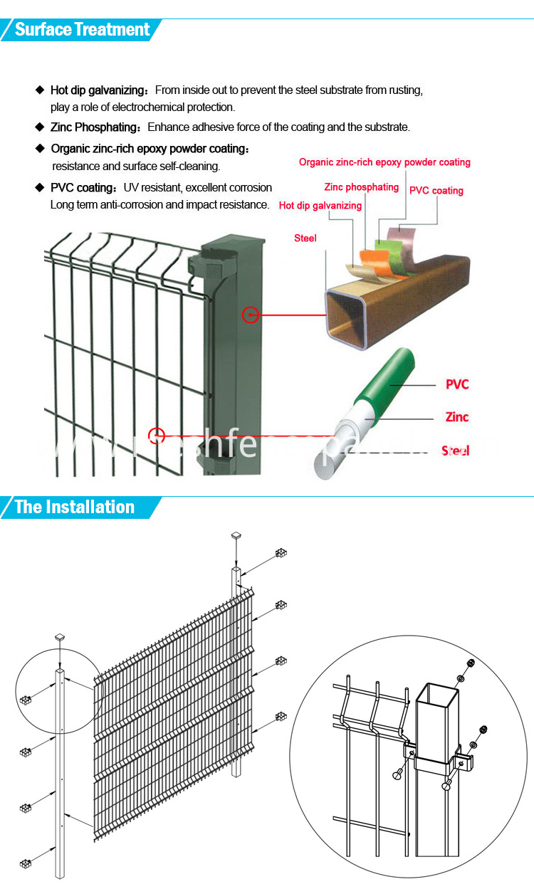wire mesh fence powder coated