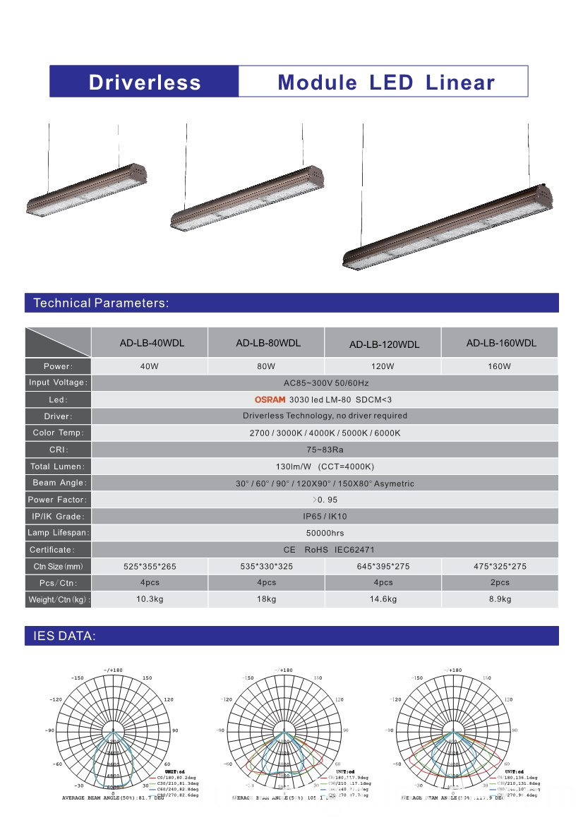 160W Driverless Linear LED High Bay Light