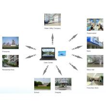 Sistema de carregamento multifunções