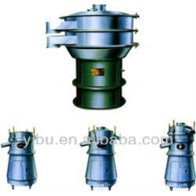 ZS Series vibrating sieves
