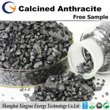 Low sulphur carbon additive/carbon raiser/carburant