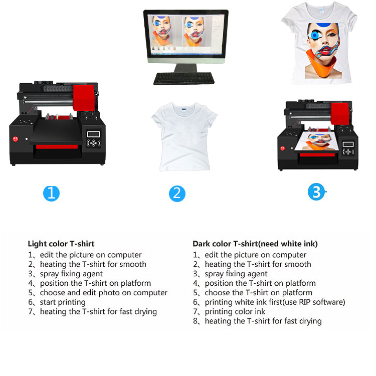 Black Cloth Garment Printer