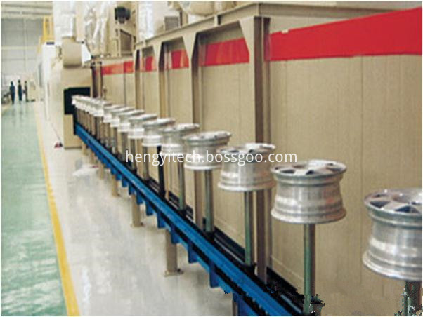 Automobile wheel spray chrome machine