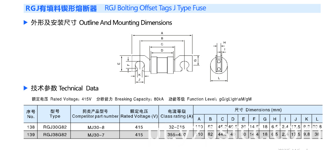Bolting Offset Tags Type Fuse