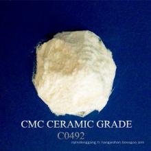 CMC de qualité Céramique
