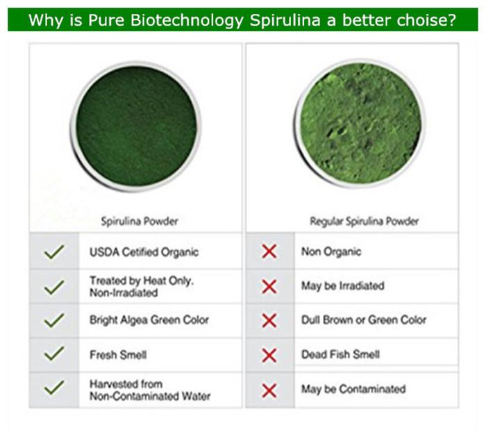 Top Grade NOP EU Certified Organic Spirulina Powder (7)