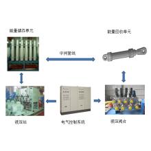 Système de four de chauffage à récupération d'énergie