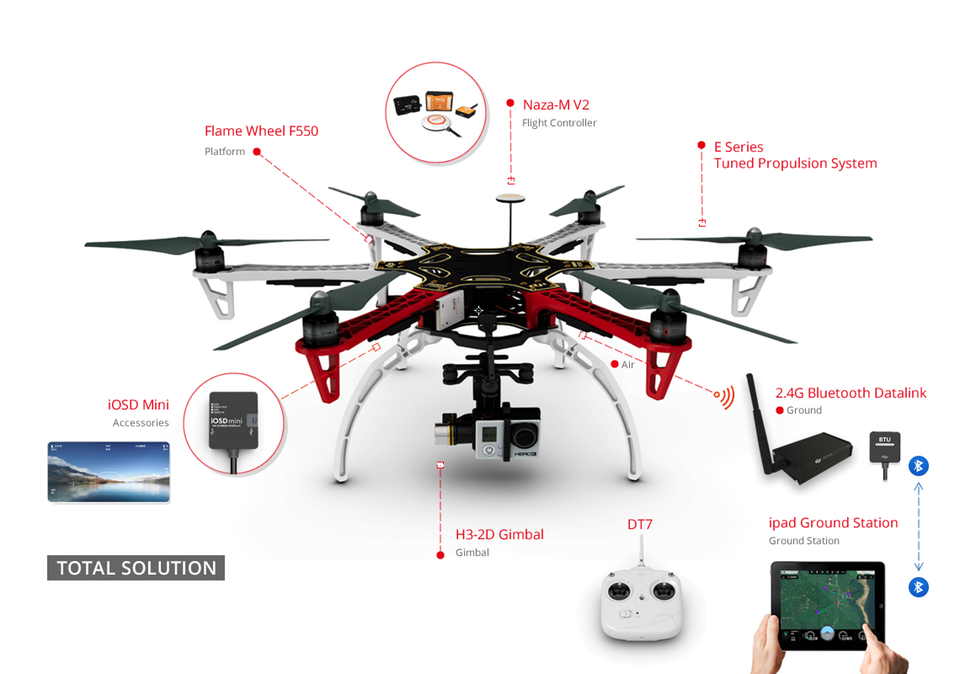 Accessories For Drones