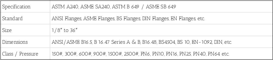 A182 904L Flange datas